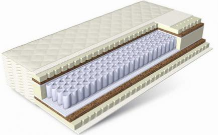 Как сделать кровать желанной? Выбор ортопедического матраса