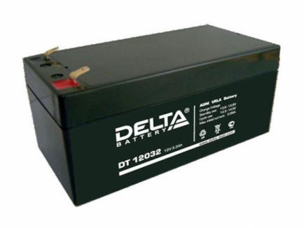 Сферы применения аккумуляторных батарей